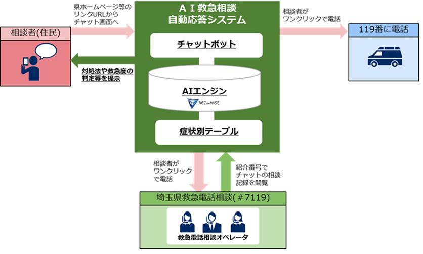 https://news.mynavi.jp/itsearch/2018/09/21/0921NEC_001.jpg