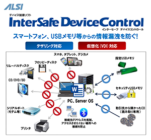 USBやスマートフォンなどのデバイスを制御し情報漏洩を防ぐには? [PR]