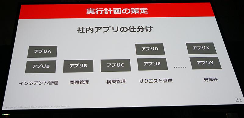 https://news.mynavi.jp/itsearch/2018/10/18/svnow/003l.jpg