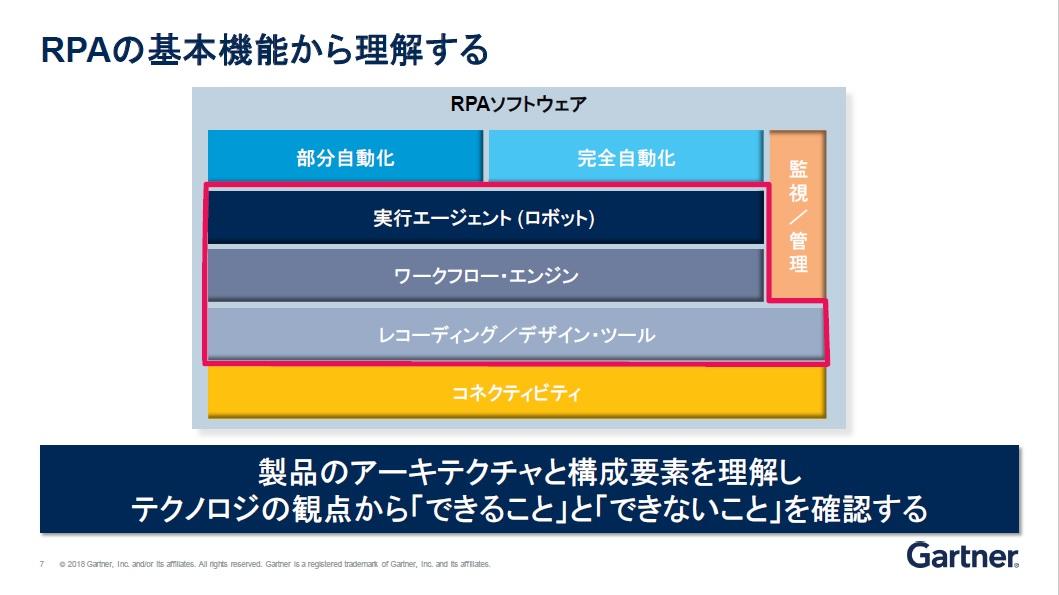 https://news.mynavi.jp/itsearch/2018/11/21/1121Gartner_002.jpg