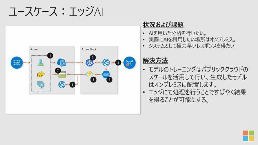 https://news.mynavi.jp/itsearch/2018/11/26/1122HC_012.jpg