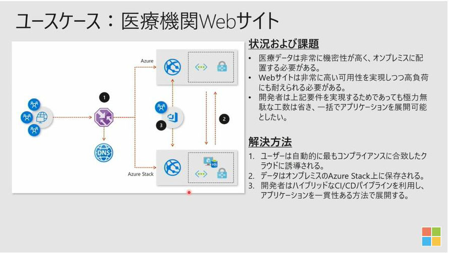 https://news.mynavi.jp/itsearch/2018/11/26/1122HC_014.jpg