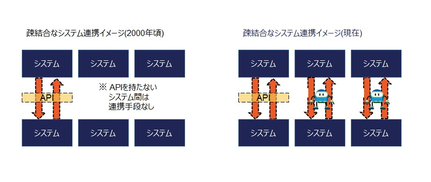 https://news.mynavi.jp/itsearch/2018/11/26/RPA06_002.jpg