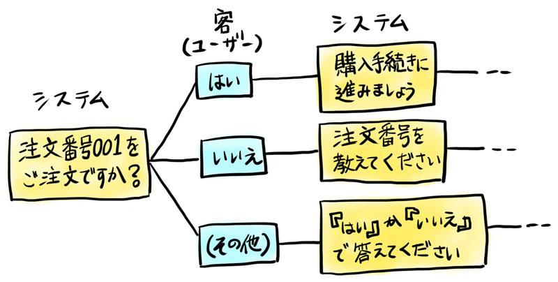 https://news.mynavi.jp/itsearch/2018/11/27/AIKanako27_001.jpg