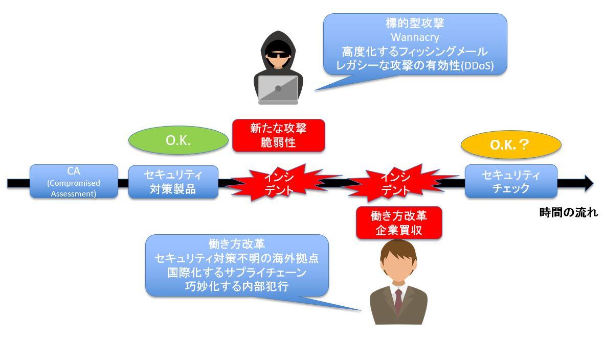https://news.mynavi.jp/itsearch/2018/12/17/sso/sso001.JPG