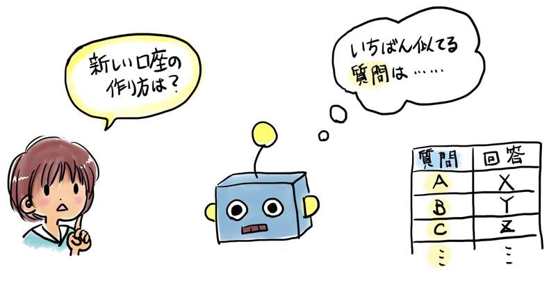 https://news.mynavi.jp/itsearch/2019/02/12/0212AIKanako_001.jpg