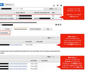 【連載】AWSで作るクラウドネイティブアプリケーションの基本 [4] AWS ECS上に構築するSpringアプリケーション(1)