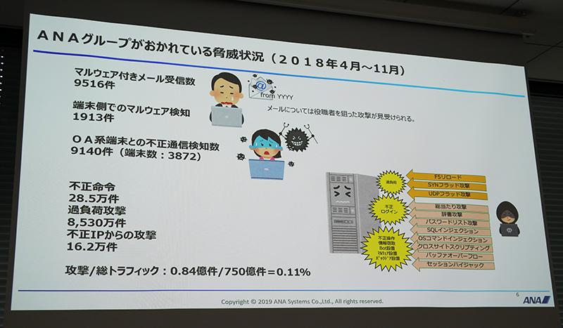 https://news.mynavi.jp/itsearch/2019/03/19/0319ANA_002l.jpg