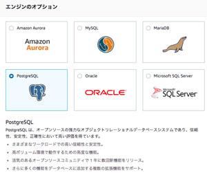 【連載】AWSで作るクラウドネイティブアプリケーションの基本 [11] Amazon RDSにアクセスするSpringアプリケーション(1)