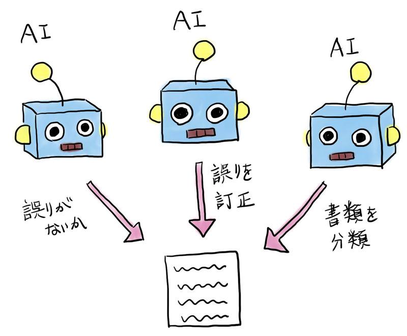 https://news.mynavi.jp/itsearch/2019/05/14/0514AIKanako32_001.jpg