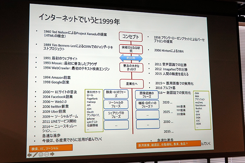 https://news.mynavi.jp/itsearch/2019/06/18/matsuo/002l.jpg