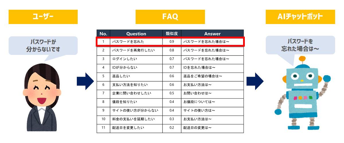 https://news.mynavi.jp/itsearch/2019/07/05/ca2/ca-image1.jpg