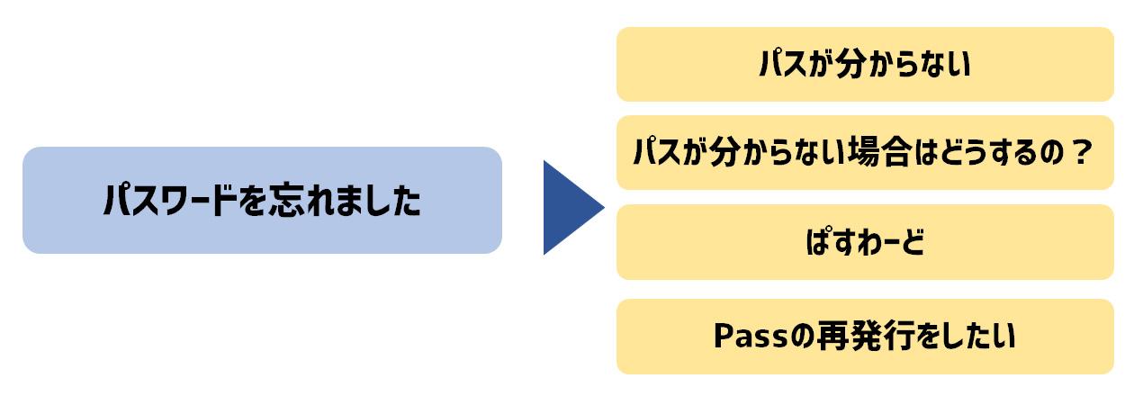 https://news.mynavi.jp/itsearch/2019/07/05/ca2/ca-image3.jpg