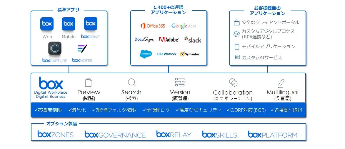 https://news.mynavi.jp/itsearch/2019/07/25/0724Box_001.jpg