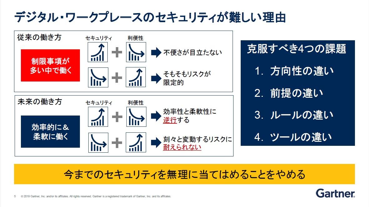 https://news.mynavi.jp/itsearch/2019/08/21/0821Gartner_002.jpg