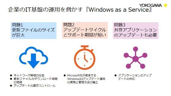 Windows 10の運用管理を難しくする、3つの要因