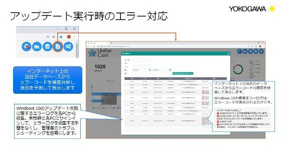 エラー情報は、管理者側もダッシュボードから一覧で閲覧することが可能