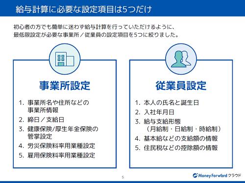 「マネーフォワード クラウド給与」は、事業所、従業員設定共に、たった5つの項目を設定するだけで利用できる。