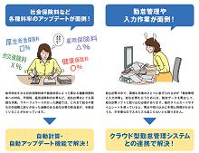 【特別企画】5つの項目を設定するだけ。給与計算の悩みを簡単に解決する方法