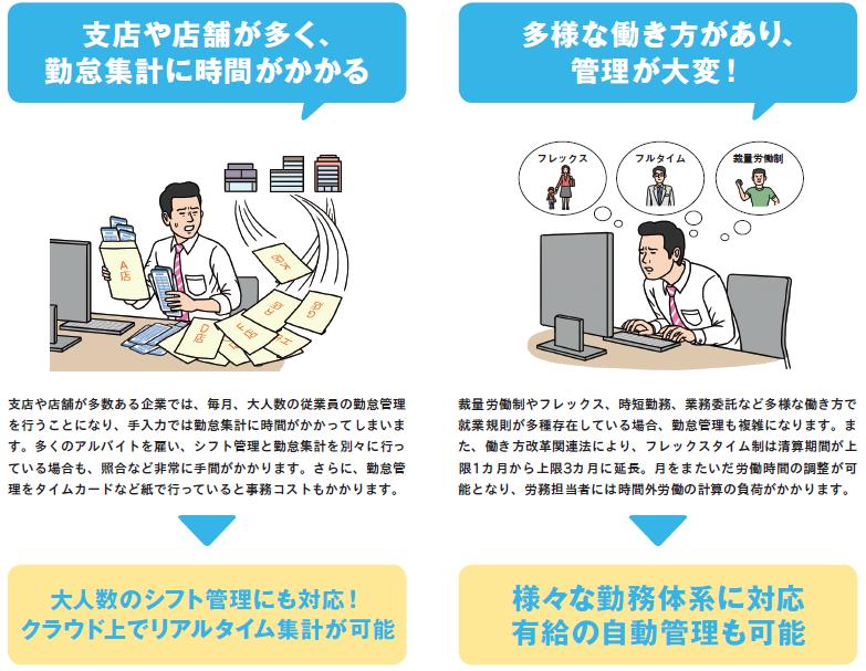 マネーフォワード 勤怠では多様な勤務体系がある場合でも自動計算で対応が可能。集計された勤怠データは出力して給与ソフトに取り込むこともできる