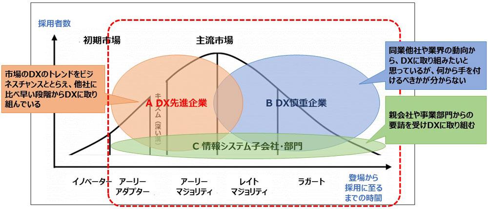 https://news.mynavi.jp/itsearch/2020/02/12/0212SAFe01_001.jpg