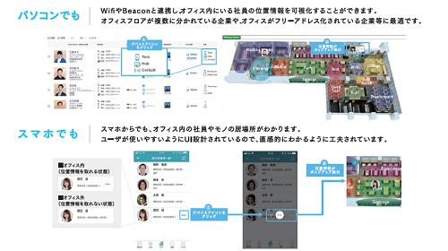 Wi-Fiやビーコンと連携することで、社員の位置情報を可視化することが可能。