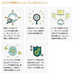 クラウド管理ネットワークのメリット