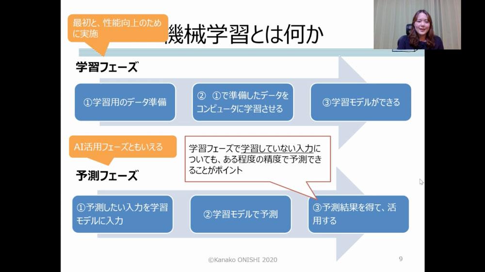 https://news.mynavi.jp/itsearch/2020/05/08/0508AI_001.jpg