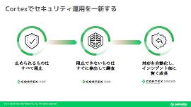 「CORTEX」は、多岐にわたるセキュリティソリューションをラインナップに備え、そのすべてを統合管理することが可能