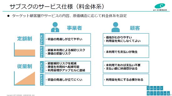 https://news.mynavi.jp/itsearch/2020/06/12/ntt/002.png