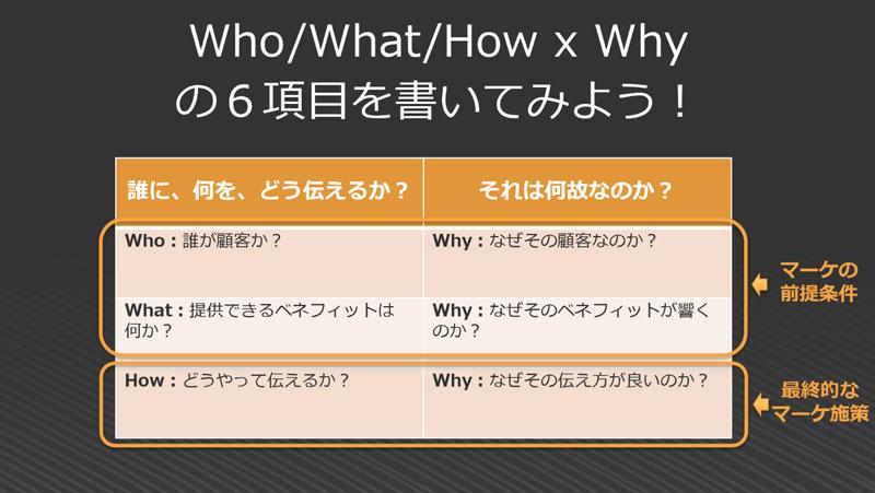 https://news.mynavi.jp/itsearch/2020/06/15/0612BtoB_002.jpg