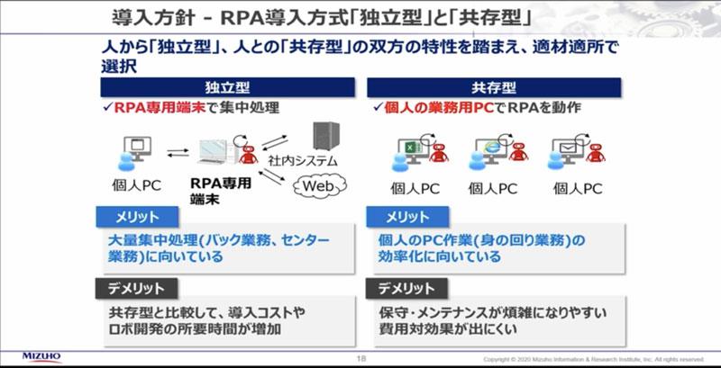 https://news.mynavi.jp/itsearch/2020/07/01/0701RPA1_002.jpg