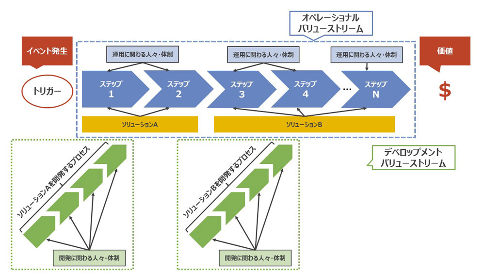 https://news.mynavi.jp/itsearch/2020/07/02/SAFe05_003.jpg