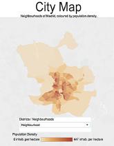 スペインのマドリッドの人口統計2