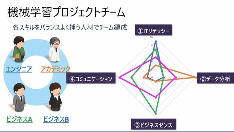 https://news.mynavi.jp/itsearch/2020/07/09/0709code_002.jpg