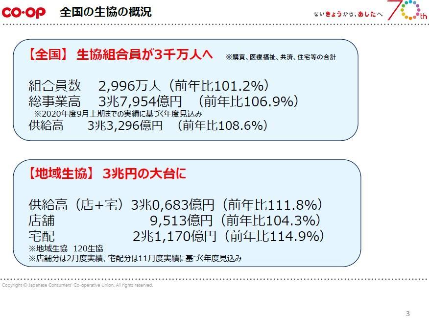 https://news.mynavi.jp/itsearch/assets_c/0413Coop_001.jpg