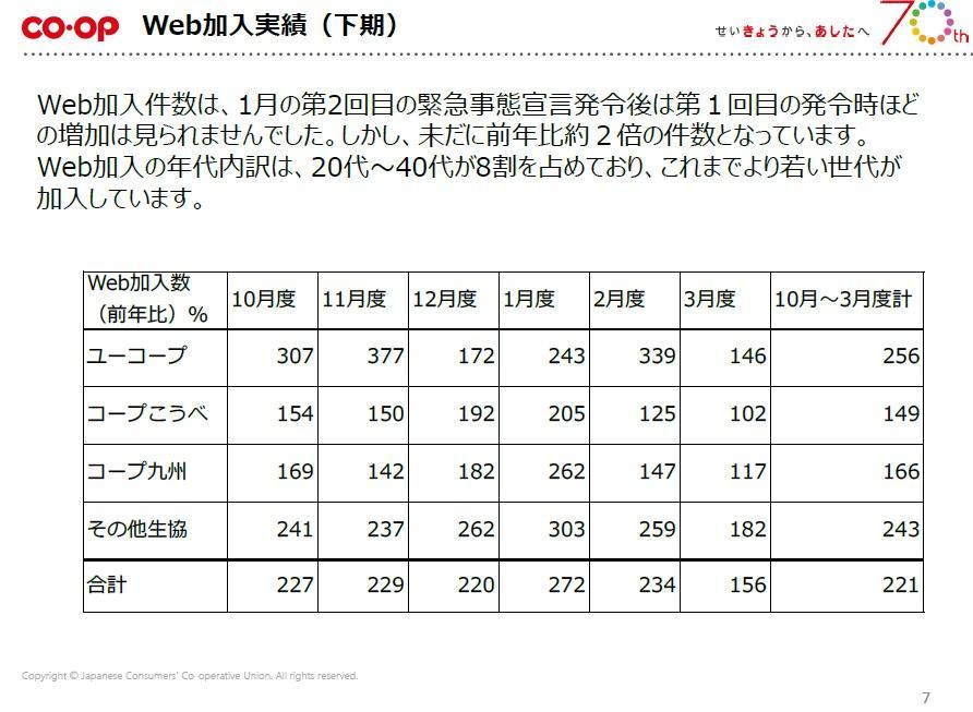 https://news.mynavi.jp/itsearch/assets_c/0413Coop_002.jpg