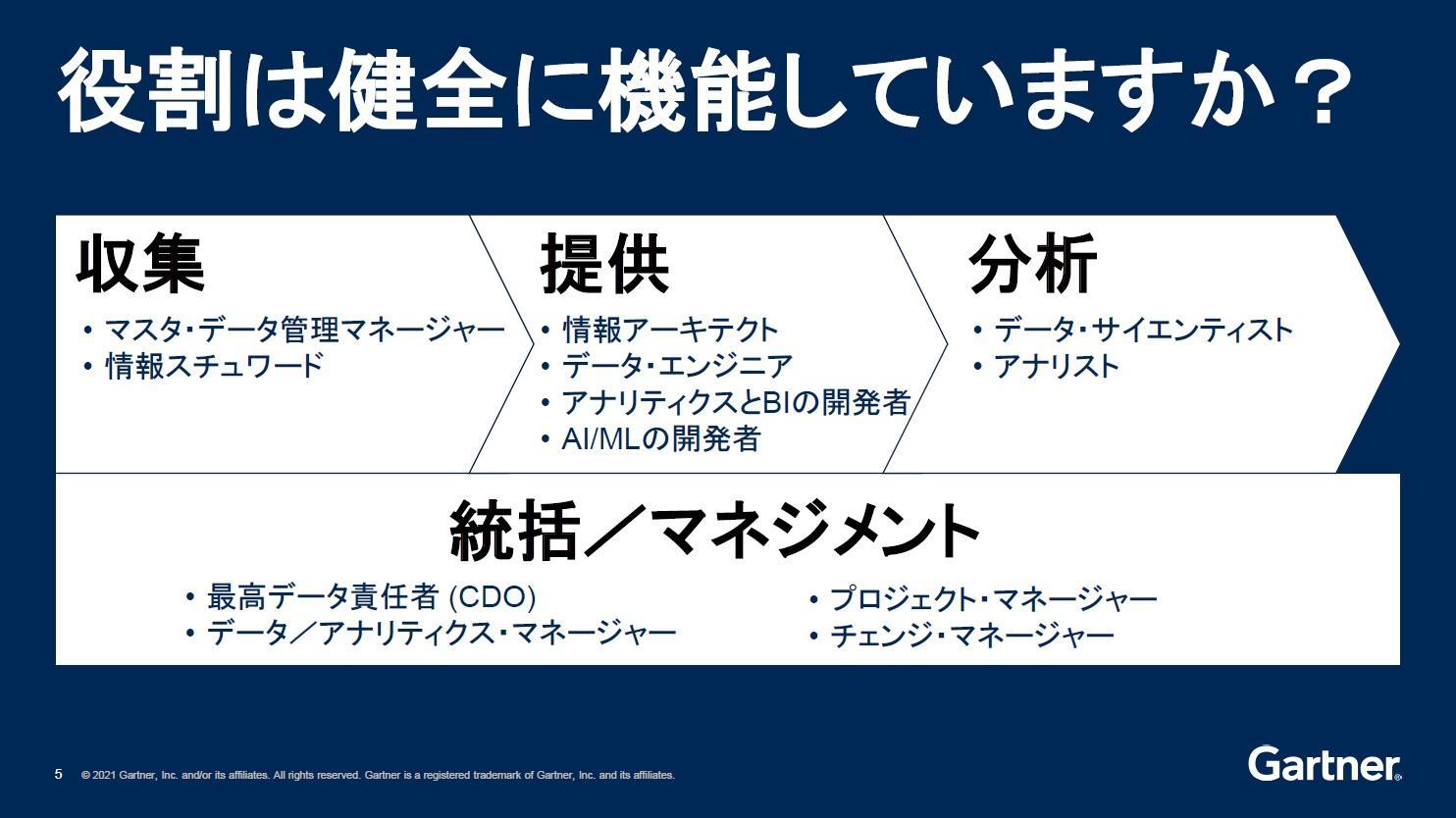 https://news.mynavi.jp/itsearch/assets_c/0728GSH_001.jpg