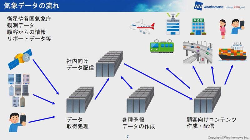 https://news.mynavi.jp/itsearch/assets_c/0908News_1.jpg