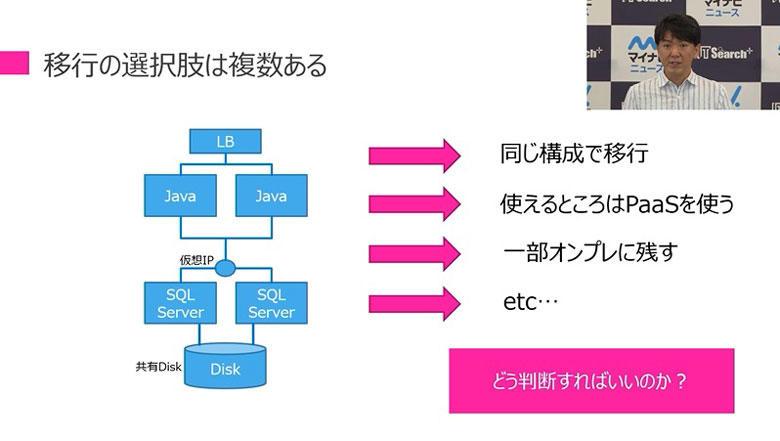 https://news.mynavi.jp/itsearch/assets_c/0914ZOZO_001.jpg