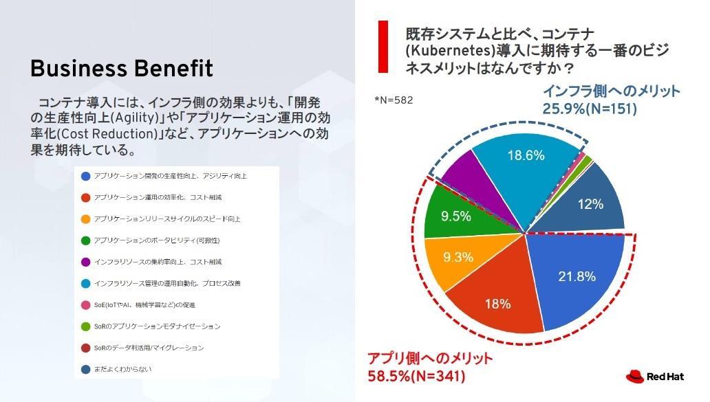 https://news.mynavi.jp/itsearch/assets_c/0917RED_003.jpg