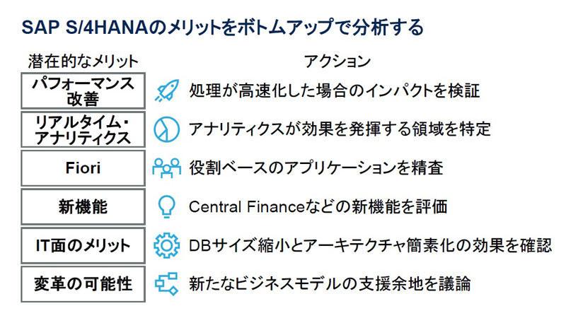 https://news.mynavi.jp/itsearch/assets_c/1204Gartner_003.jpg
