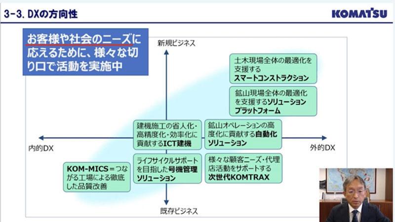 https://news.mynavi.jp/itsearch/assets_c/1214Komatsu_002.jpg