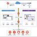 情報漏えいの防止対策、本当にできてる? -「MirageWorks iDesk」でセキュリティを強化 -
