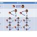 勤務シフト、巡回ルートなどの最適な組み合わせを高速抽出! - Red Hat BRMS Business Resource Planner with IBM POWER