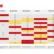 ベライゾン、データ漏洩/侵害調査の業種別事例集を公開