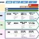 【連載】情シスドタバタトリオが行く! ITワード調査隊 [3] なぜ今、IoTが注目されているの? (前編)