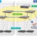 北日本放送、社内ネットワークをNECのSDNで構築 - 運用工数を半減 [事例]