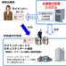NEC、マイナンバーカードの空き領域を活用する省庁向けシステムを提供 [事例]