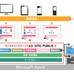 カゴメ、自社Webサイトのデジタルマーケ基盤に「SITE PUBLIS 4」を導入 [事例]